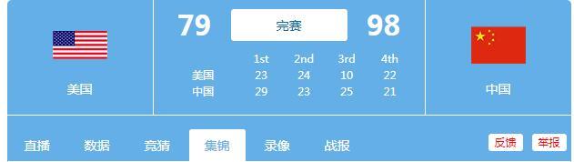军运会-王哲林勇冠三军 中国男篮大胜美国男篮